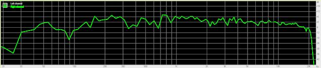 AE HD6 frequency response.jpg